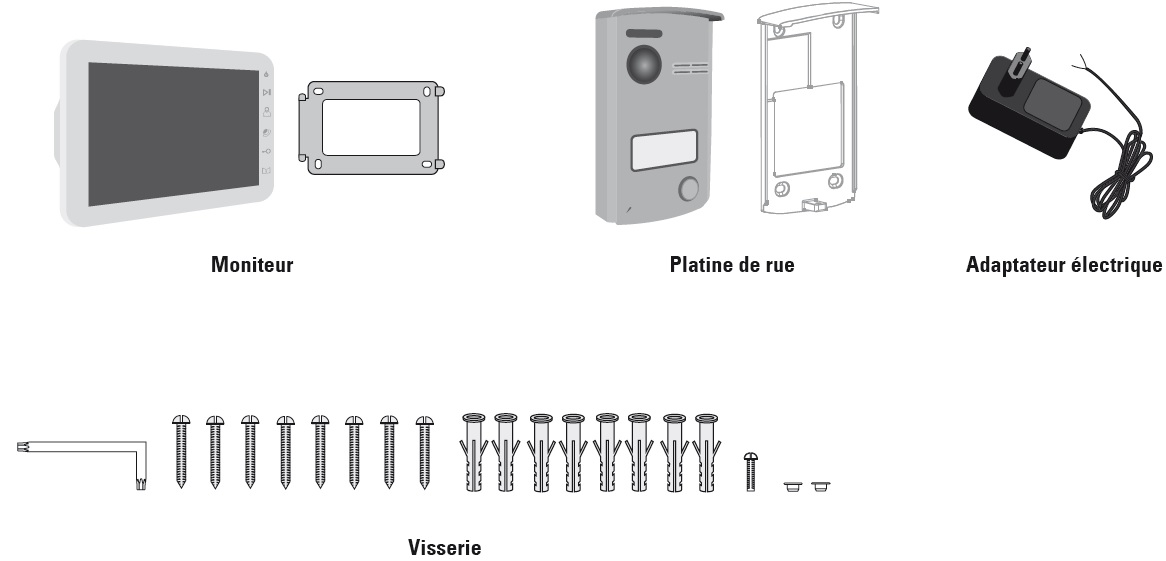 Composition d'un visiophone