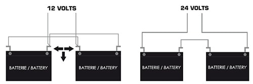 batterie 12 24v motorisation de portail batterygate 2 scs la boutique. Black Bedroom Furniture Sets. Home Design Ideas