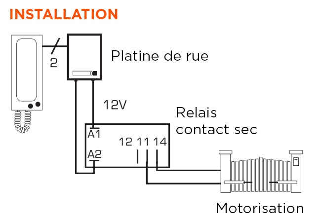 contact+sec+motorisation+interphone
