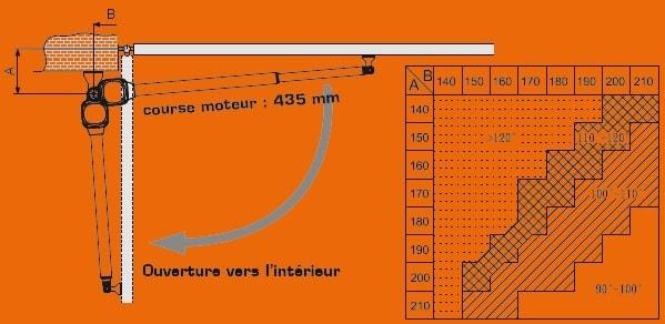 Automatisme portail battant 3 m tres 300 kg scs1 for Pose motorisation portail battant