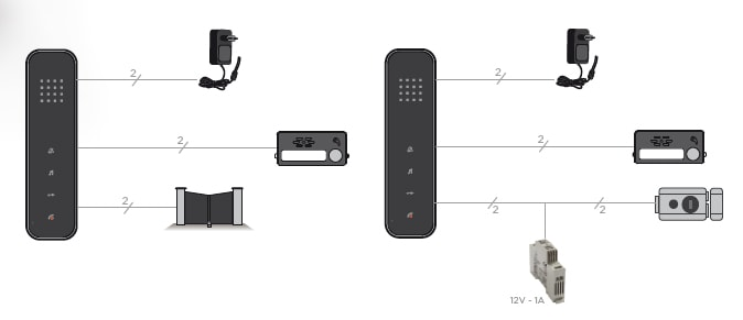 SCS Sentinel Audiobell Interphone audio 2 fils fonction mains libres